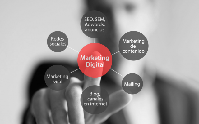 Herramientas de Marketing Digital